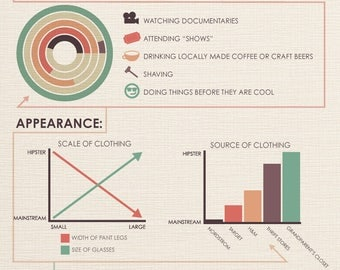 How to Hipster Infographic Digital Print