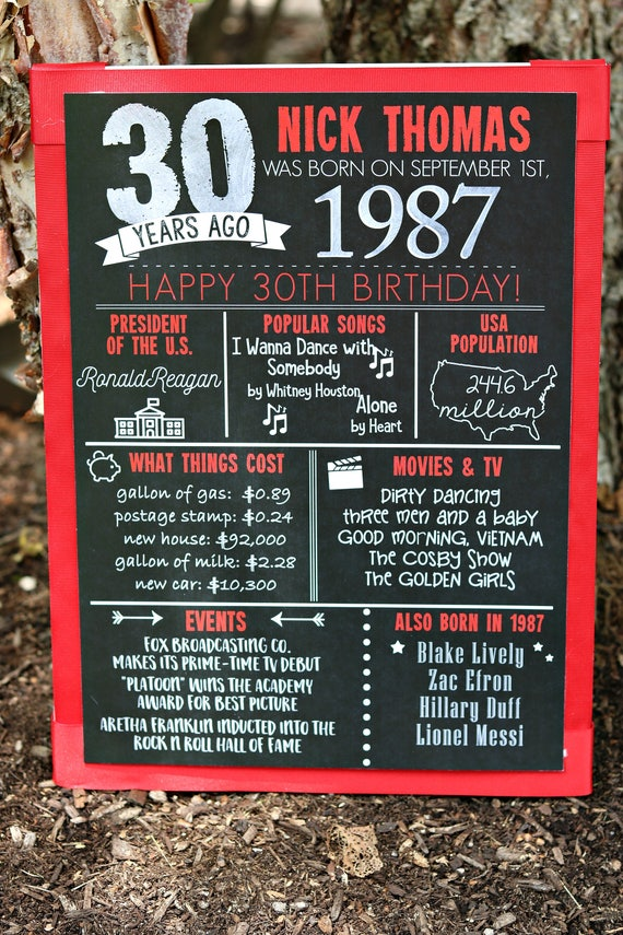PRINTED 30th birthday poster Back in 1987 What Happened in