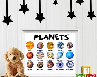Planets, Planets print, Universe, Space, Planets nursery, planets printable,  Universe  print, Space print, nursery Space, typography print