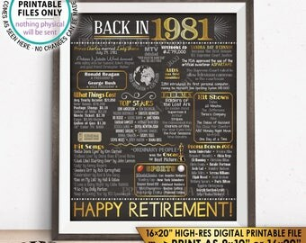 "Retirement Party Decorations, Back in 1981 Poster, Flashback to 1981 Retirement Party Decor, Chalkboard Style PRINTABLE 16x20"" Sign <ID>"
