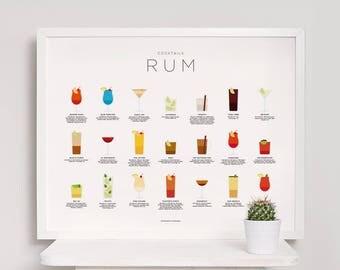 Rum print – Rum cocktails poster – Cocktail print – Cocktail poster – Rum gifts – Rum sign – Rum – Bar poster – Kitchen poster – Kitchen art