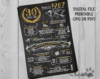 30th Birthday Gift, Birthday Chalkboard, Poster Sign Party Decoration , Poster Ideas, What happened in 1987, born made in 80s, Digital File
