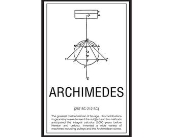 Math Poster,  Printable Poster, Maths, Education, Mathematicians, Archimedes