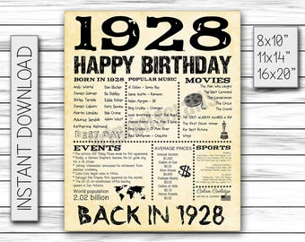 1928 years ago, Born in 1928, back in 1928, Birthday Sign, Happy Birthday, Adult Birthday, Birthday Gift, 1928 History, Poster, DIGITAL FILE