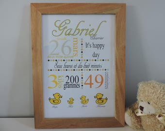 Birthstone personalized duck family poster