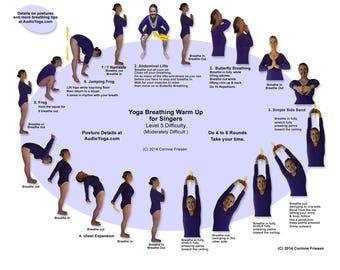 Yoga Breathing Warm Up for Singers - Laminated Chart