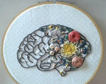 Anatomical Brain Embroidery