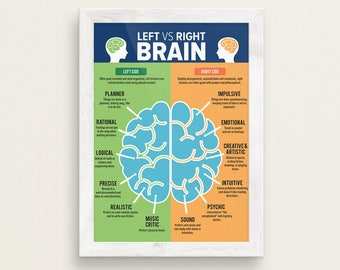 Left Vs Right Brain Therapy Poster