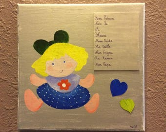 Birth painting girl