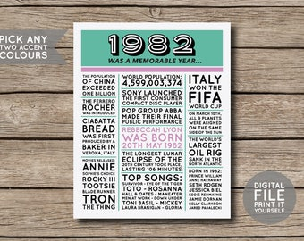 DIGITAL FILE -  1982 - Printable 35th Birthday or Anniversary Newspaper Style Personalised Facts & Trivia Print Poster