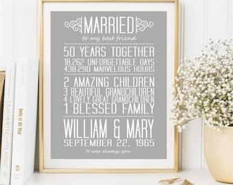 50th anniversary gift Print Personalized love story sign Printable Wedding Gift 50 Year Gift for Parents Anniversary present DIGITAL FILES 4