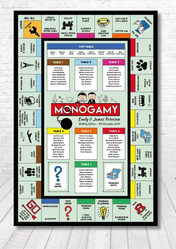 Monopoly Style Table Plan. Monopoly Wedding Table Plan. Fun Seating Plan