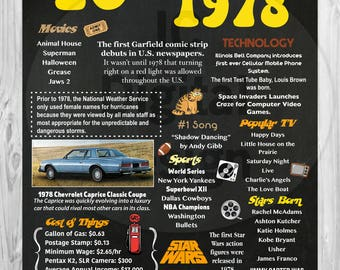 """40th Birthday Chalkboard Poster, 1978 Facts 16x20"""", 8x10"""" INSTANT DOWNLOAD"""