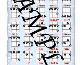Ukulele Chord Chart GCEA- DIGITAL DOWNLOAD