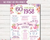 60th Birthday Poster. 60th Floral Birthday Chalkboard. 60th Anniversary Poster. 60th Birthday Decoration. 60th Birthday Gift. Floral Party.