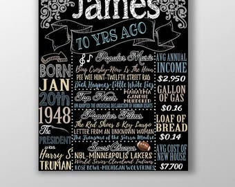 1948 birthday board, 1948 facts, 1948 history, what happened 70 years ago, 70th birthday gift, 70th birthday board, 1948 sign; BRDADL48