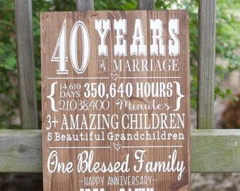 40 year anniversary/40 year marriage/anniversary gift/40th anniversary/custom anniversary gift/anniversary sign