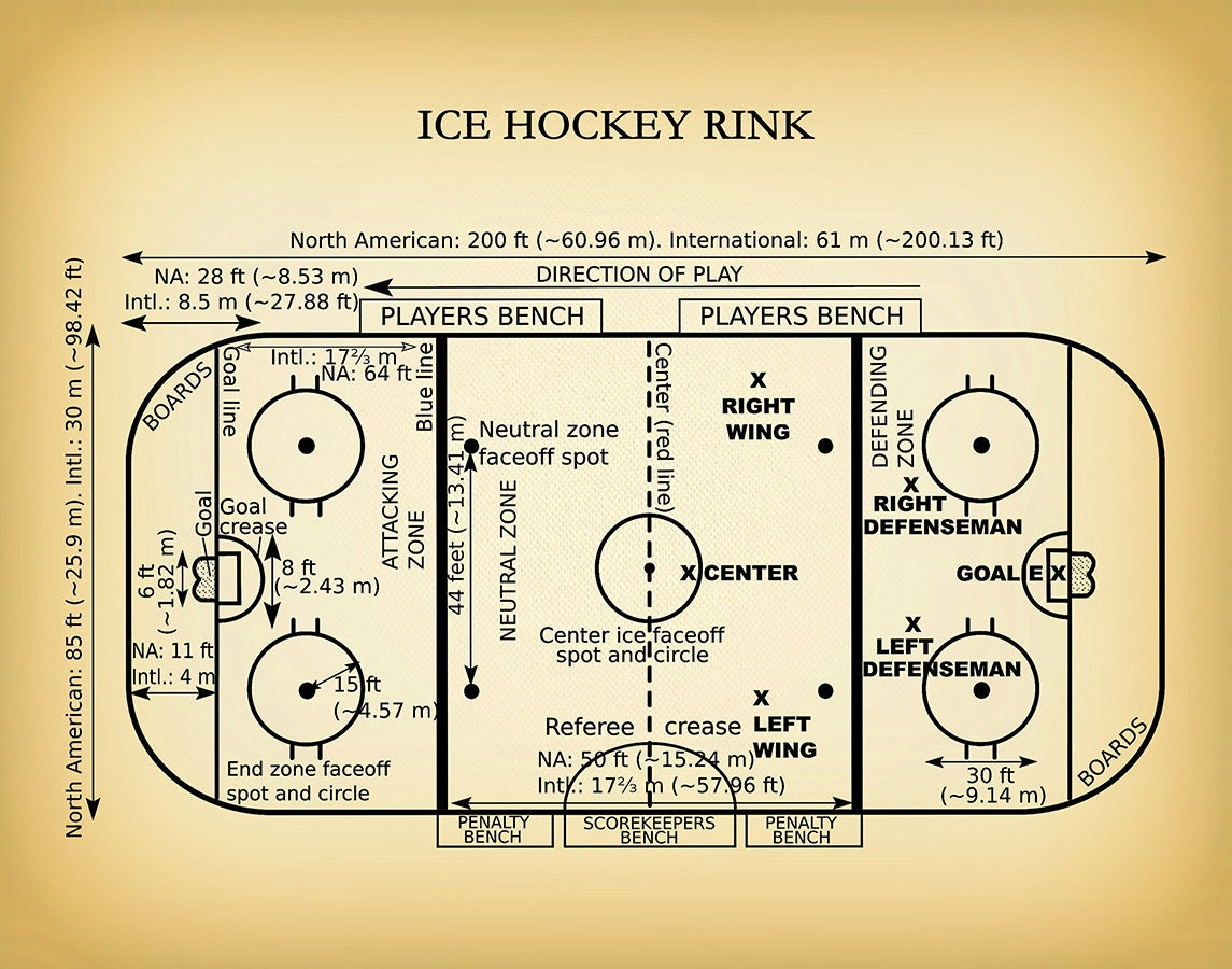 Ice Rink Diagram
