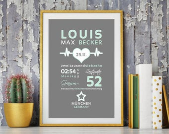 Dates of birth mural 'LOUIS' mint personalized art print DIN A4