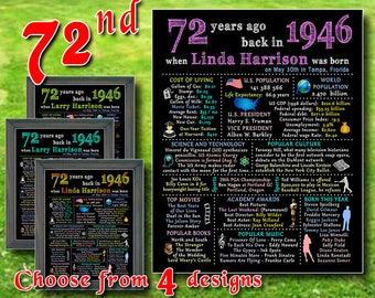 72nd Birthday Chalkboard, 1946 Chalkboard Poster, 72 Years Ago in 1946, 72nd Birthday Gift,Personalized, Printable Digital file (#6020)