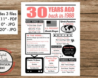 30 years ago Back in 1988 Style Poster, 30th Birthday Poster Sign, Printable, Instant Download, 1988 Facts, Anniversary Gift