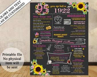 95th Birthday Gift, 95th Birthday Chalkboard, 95th Birthday poster sign party decor, 1922 Birthday Chalkboard, 1922 Chalkboard, 1922
