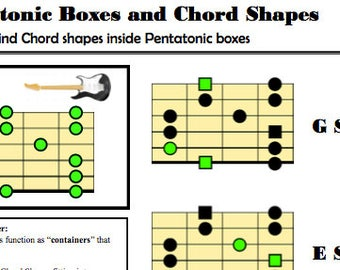 Chord Inversions, Color Tones, and Pentatonic Boxes: A Guitar Player's Visual Guide