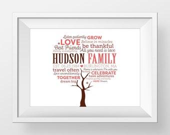 Custom Family Tree Home Decor