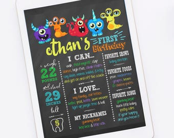 Customizable Birthday Printable Chalkboards