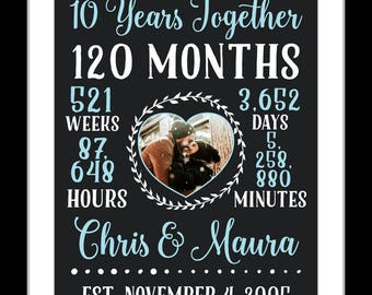 10 year anniversary gifts for men, 10 year anniversary, 10th anniversary gift for him, chalt, 10 year wedding anniversary gift for her women