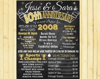 10th Anniversary Wedding Gold 2008 Married 10 Years Ago Chalkboard