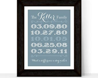 Christmas gifts for mom and dad, special dates what a difference a day makes, Personalized dates wall art, birthday gifts for mom or dad