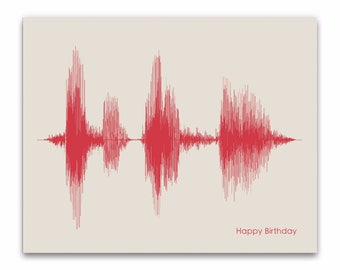 """Personalized Birthday Gift From Son, Daughter For Dad - Birthday Wishes Art Print Gift For Father """"Happy Birthday Dad"""", """"I Love You Dad"""" Art"""