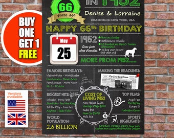 66th birthday gift, 66 years old, personalised 66th present, US and UK versions