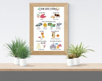 Favorite Things Poster  I  Personalised Wedding Gift  I  Illustrated Engagement Present I Couple's Milestone Drawing