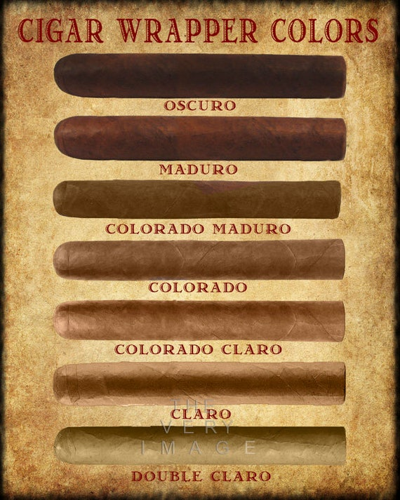 Cigar art cigar wrapper colors chart cigar poster tobacco for Color tabacco mobili
