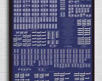 USN Poster