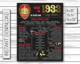 85th Birthday, 1933 Birthday Gift, Back in 1933, 85th Birthday Men, Happy 85th Birthday, 1933 Birthday Sign, 85 Years Ago, DIGITAL FILE, JPG