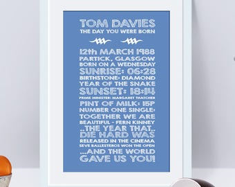 29 years old, 29th birthday gift, 29th present, personalised 29th print