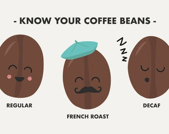 know your coffee beans