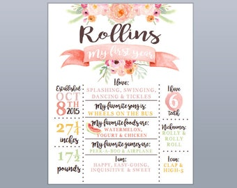 Printable Watercolor Flower First Birthday Poster