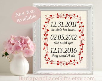 2nd, Cotton Anniversary, 2nd anniversary cotton, anniversary wife, gift to wife, gift to husband, cotton print, framed print (ana104)