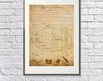 Harry Potter Print: Quidditch Rules - Unique Gift (Bludger, Quaffle, Golden Snitch)
