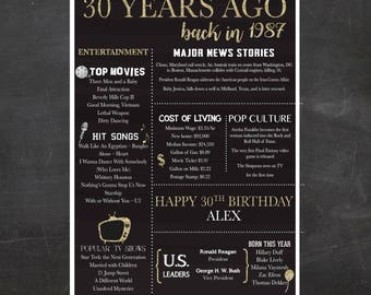 30th Birthday Poster - 1987 Poster- Back in 1987 - Customized with Name - Printable File