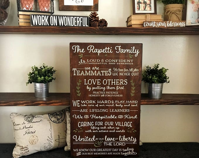 Custom Family Mission Sign, Family Rules Sign, Christian Wall Art, Scripture Sign, Statement of Faith, Personalized Family Sign