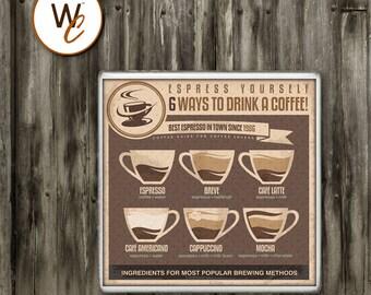 ON SALE Drink Coaster, Espresso, 6 Ways To Drink A Coffee, Cafe Latte, Mocha, Breve, Americano, Espresso Recipes, Housewarming Gift, Made To