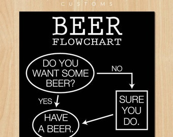 "Beer Flow Chart - 11"" x 11"" Wall Sign - Do You Want Some Beer? Got Beer?"