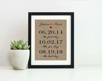 Our Love Story Sign- Engagement Gift for Bride-2nd Anniversary Gift for Boyfriend-Special Dates Sign-Our Love Story Print-Special Dates Gift