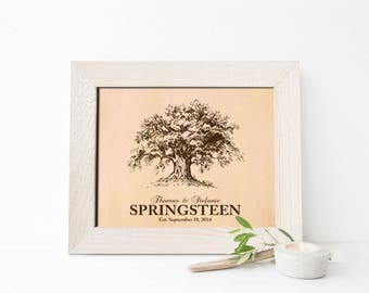 Tree 3rd Wedding anniversary gift leather engraved date picture, third anniversary gift for men, wife - KA0108