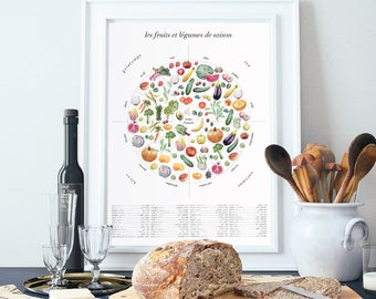 Seasonal Fruits & Vegetables Art Print    Watercolor, Local, Seasonal,  Infographic, Kitchen Decor, Wall Art, Cafe, Drinks, Restaurant